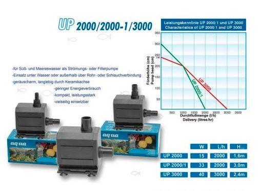 Aqua bee UP 2000-2000/1-3000