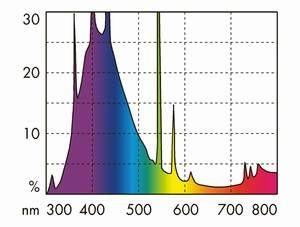 JBL SOLAR MARIN BLUE T8 - 38 Watt